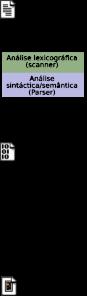 partes_compilador